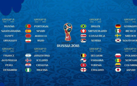 2018 World Cup: Predictions